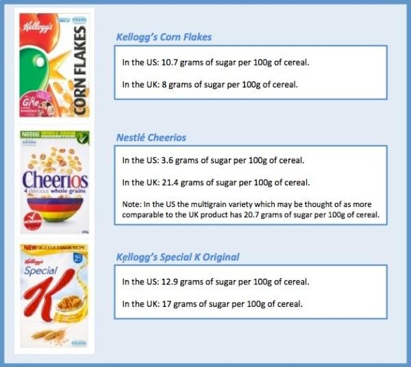 Cereals Comparison.pptx