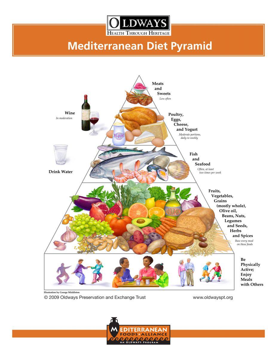 walter willet mediterranean diet