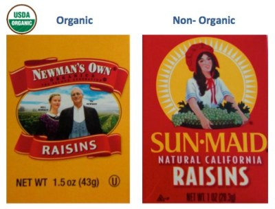 Organic Non organic-2